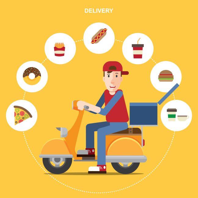 Wakuliner - Delivery Makanan Kuliner